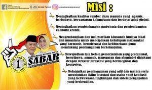 Misi SABAR di Pilkada Tanjungpinang 2018